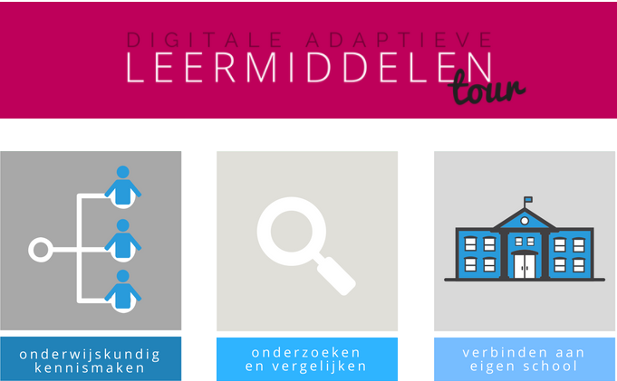 Digitale Adaptieve Leermiddelen Tour
