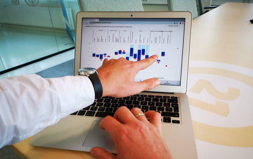 O21 digitale vaardighedenscan